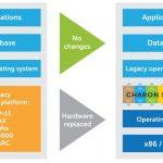 Emulación y virtualización de sistemas clásicos legacy, el beneficio integral