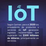 IoT, una tendencia en crecimiento