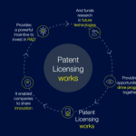 Ratifican a Nokia como #1 en patentes 5G